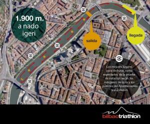 triatlon bilbao media distancia