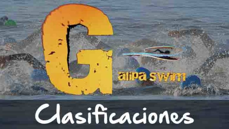 Casificaciones III Galipa Swim